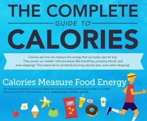 The-Complete-Guide-to-CaloriesInfographic